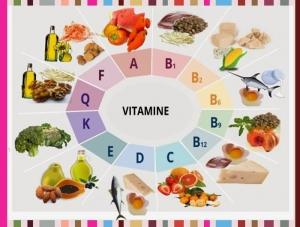 Που βοηθούν οι βιταμίνες & τα αντιοξειδωτικά;